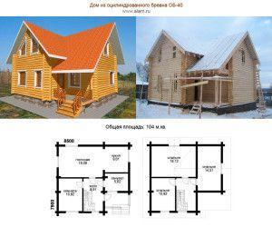 Сметы на строительство деревянного дома