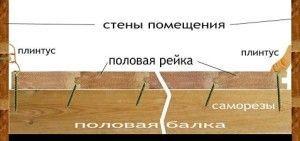 poly-v-derevyannom-dome-7
