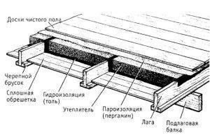 poly-v-derevyannom-dome-8