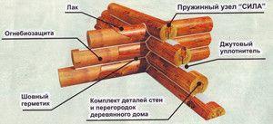 пружинный узел