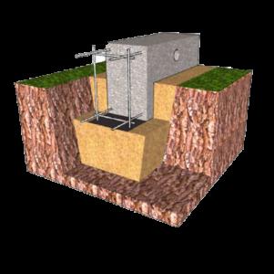 Замена подушки основания.Ленточный фундамент на пучинистых грунтах .