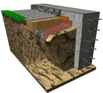 Гидроизоляция.Ленточный фундамент на пучинистых грунтах